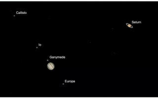 התלכדות צדק ושבתאי כפי שיראו בטלסקופ בינוני ב-21.12.2020. קרדיט - אפליקציית SkySafari